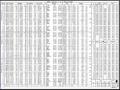 Nautical Almanac 2017 screenshot
