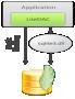 SQLite Data Access Components 2.4 screenshot