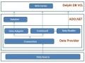 ADO.Net VCL for Delphi 4.0.1.0 screenshot