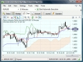 Forex Strategy Trader 3.3.0.0 screenshot