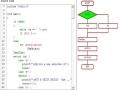 Code Flowchart Creator 2.1.18 screenshot