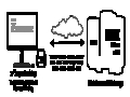z/Scope Express 3270 6.5.0.150 screenshot